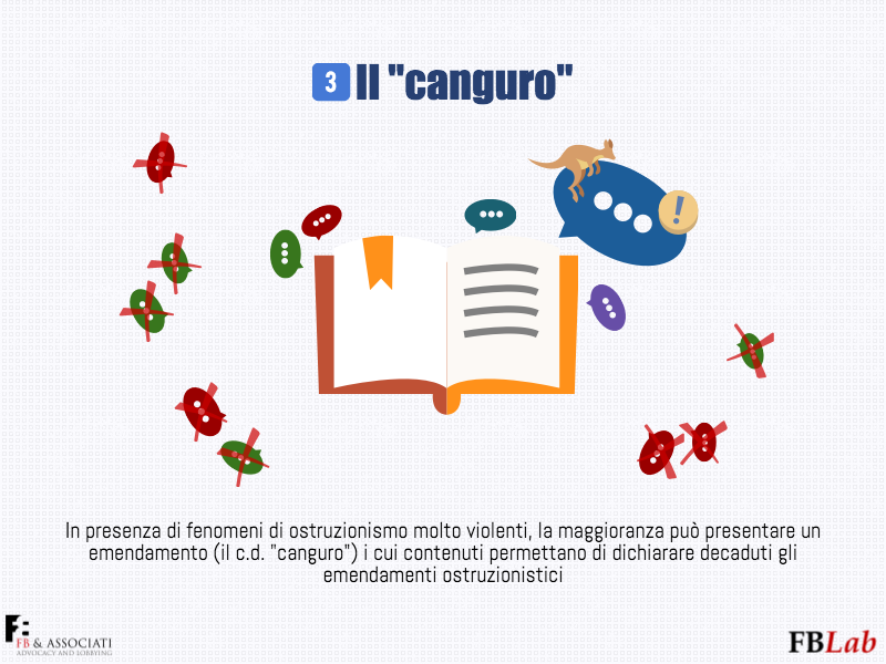 il-canguro_block_3
