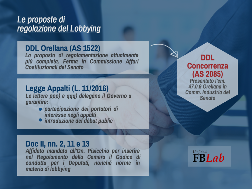 la-regolazione-del-lobbying (6)