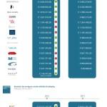 Classifica-fatturati-società-di-lobby-2015-650x969